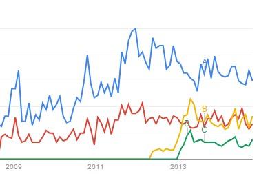 amazon輸入と輸出 どっちが人気があるのか?